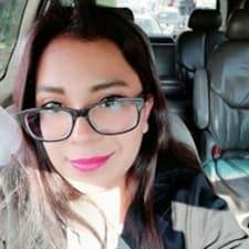 Profil utilisateur de Sandryux