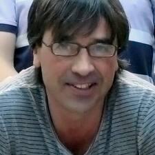 Användarprofil för Manuel