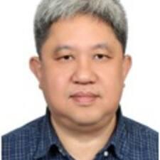 Profil korisnika Hung-Chi