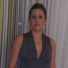Mônica User Profile