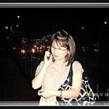 지연 felhasználói profilja