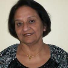 Mohini felhasználói profilja