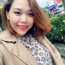 Gebruikersprofiel Thi Mong Tuyen