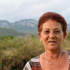 Профиль пользователя María Caridad