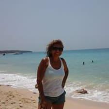 Profil utilisateur de Bertha Elena