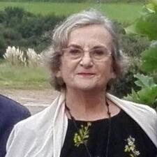 Maria Antonia Brukerprofil