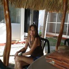 Profil Pengguna Beatriz