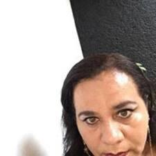 โพรไฟล์ผู้ใช้ María Eugenia