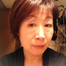 Chizuko - Uživatelský profil