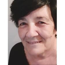 Mrs ANASTASIA Brugerprofil