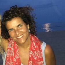 Профиль пользователя Montse Y Família