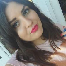 Ivona - Uživatelský profil