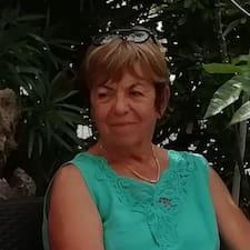 Mamie User Profile