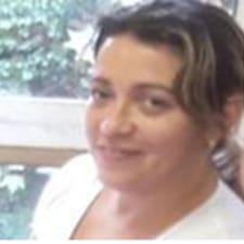 Yohana Maria - Uživatelský profil