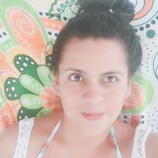 Profil korisnika Milagros