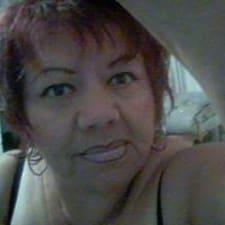 Nutzerprofil von María Graciela