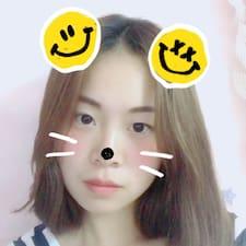 小格 - Profil Użytkownika