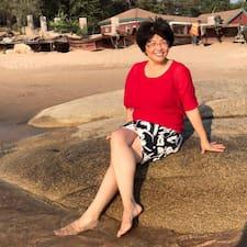 Profil korisnika Zhu (祝)