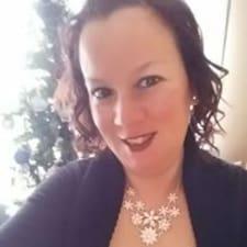 Brandi User Profile