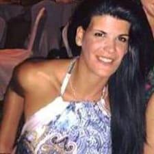 Loukia User Profile