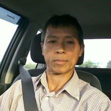 Anit User Profile