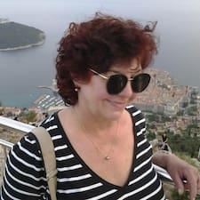 Vesna - Profil Użytkownika