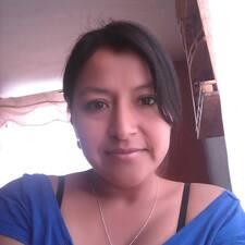 Marisolさんのプロフィール
