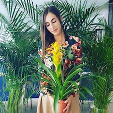 Marta Profile ng User