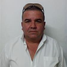 Profil utilisateur de Pedro Osvaldo