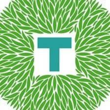 Användarprofil för Tea House