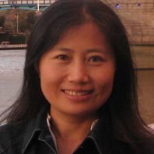 Jizhong - Profil Użytkownika