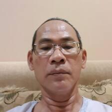 Profil utilisateur de Denny