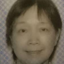 Profil Pengguna I Hong