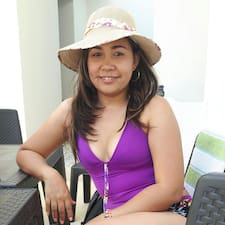 Profil utilisateur de Melisweet