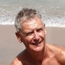 Wilfried - Profil Użytkownika