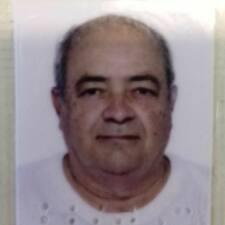 Henkilön Arlindo José käyttäjäprofiili