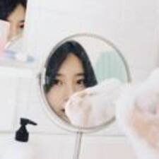 Profil korisnika 游