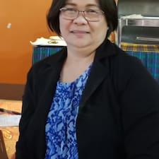 Editha felhasználói profilja
