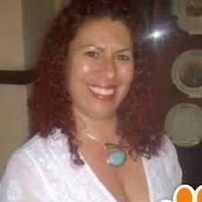 Profil Pengguna Luz Marina