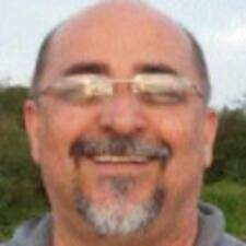 Antonio Mario - Uživatelský profil