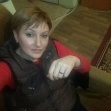 Profil Pengguna Rusa