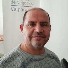 Profil utilisateur de Iván