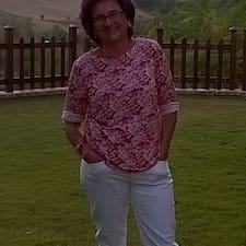 Rosanna Brugerprofil