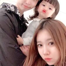 Profil utilisateur de Chijing