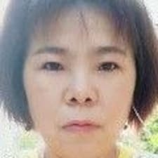 Profil korisnika 咸婶
