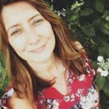 Aliza - Uživatelský profil