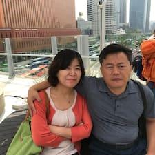 Profil utilisateur de Chang Woo