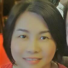 Mj felhasználói profilja