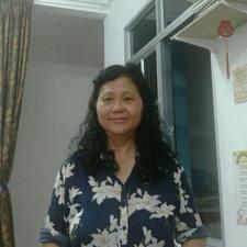 Geok Ming Kullanıcı Profili