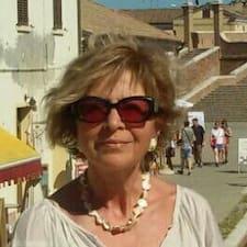 Marta Ebe - Profil Użytkownika